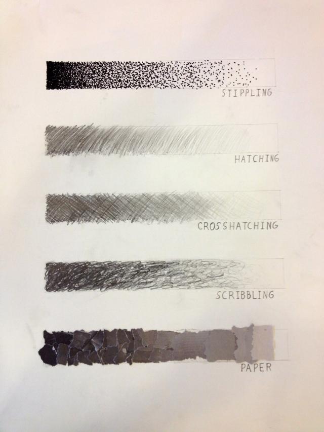 5 methods of shading